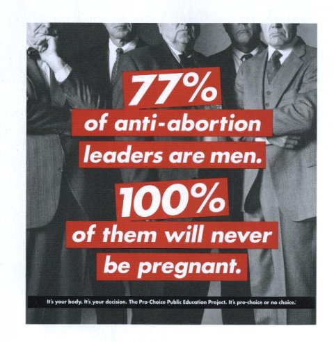 77 percent of anti-abortion
